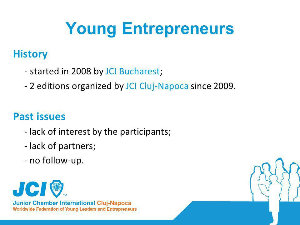 Young Entrepreneurs History - started in 2008 by JCI Bucharest; - 2 editions organized by JCI Cluj-Napoca since 2009. Past issues - lack of interest b