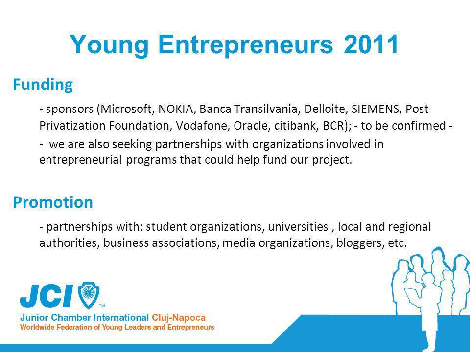 Young Entrepreneurs 2011 Thank you.