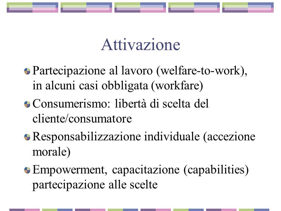 Attivazione Partecipazione al lavoro (welfare-to-work), in alcuni casi obbligata (workfare) Consumerismo: libertà di scelta del cliente/consumatore Responsabilizzazione individuale (accezione morale) Empowerment, capacitazione (capabilities) partecipazione alle scelte