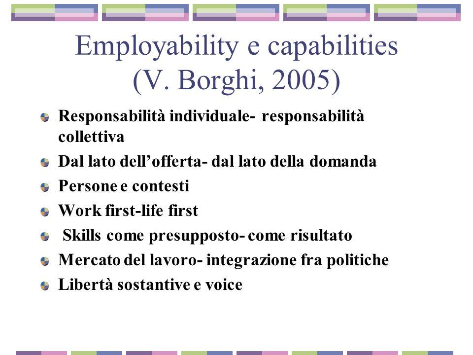 Employability e capabilities (V.