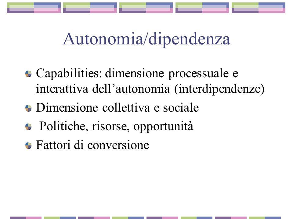 Autonomia/dipendenza Capabilities: dimensione processuale e interattiva dellautonomia (interdipendenze) Dimensione collettiva e sociale Politiche, risorse, opportunità Fattori di conversione