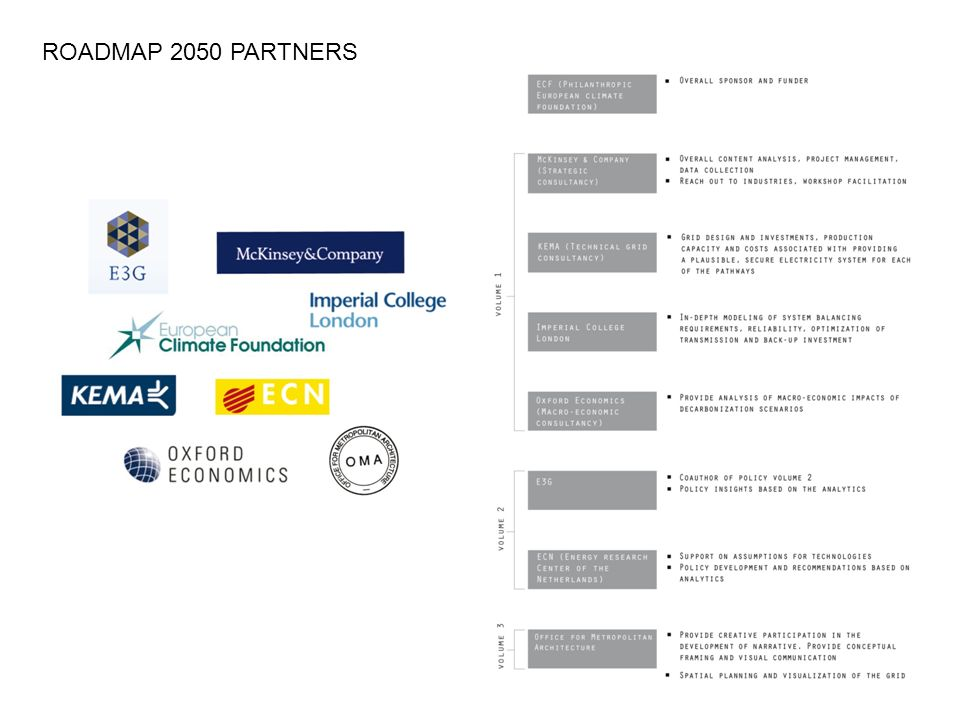 ROADMAP 2050 PARTNERS