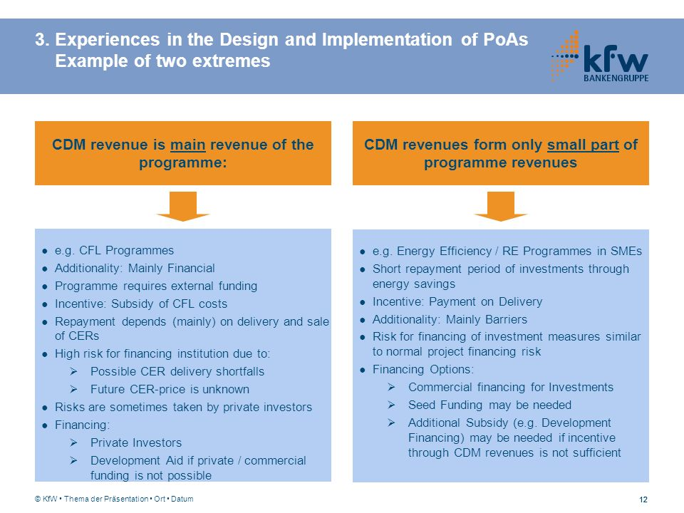 12 © KfW Thema der Präsentation Ort Datum 3. Experiences in the Design and Implementation of PoAs Example of two extremes e.g. CFL Programmes Addition