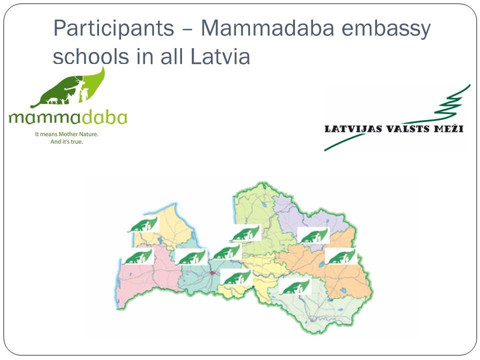 Participants – Mammadaba embassy schools in all Latvia