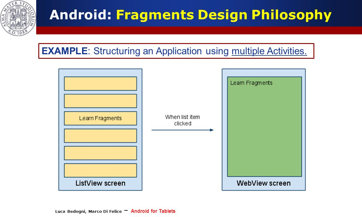 Luca Bedogni, Marco Di Felice – Android for Tablets (c) Luca Bedogni Android: Fragments Design Philosophy EXAMPLE: Structuring an Application using multiple Activities.