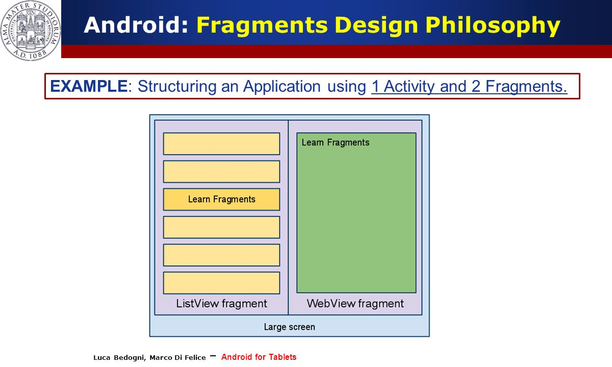 Luca Bedogni, Marco Di Felice – Android for Tablets (c) Luca Bedogni 2012 6 Android: Fragments Design Philosophy EXAMPLE: Structuring an Application u