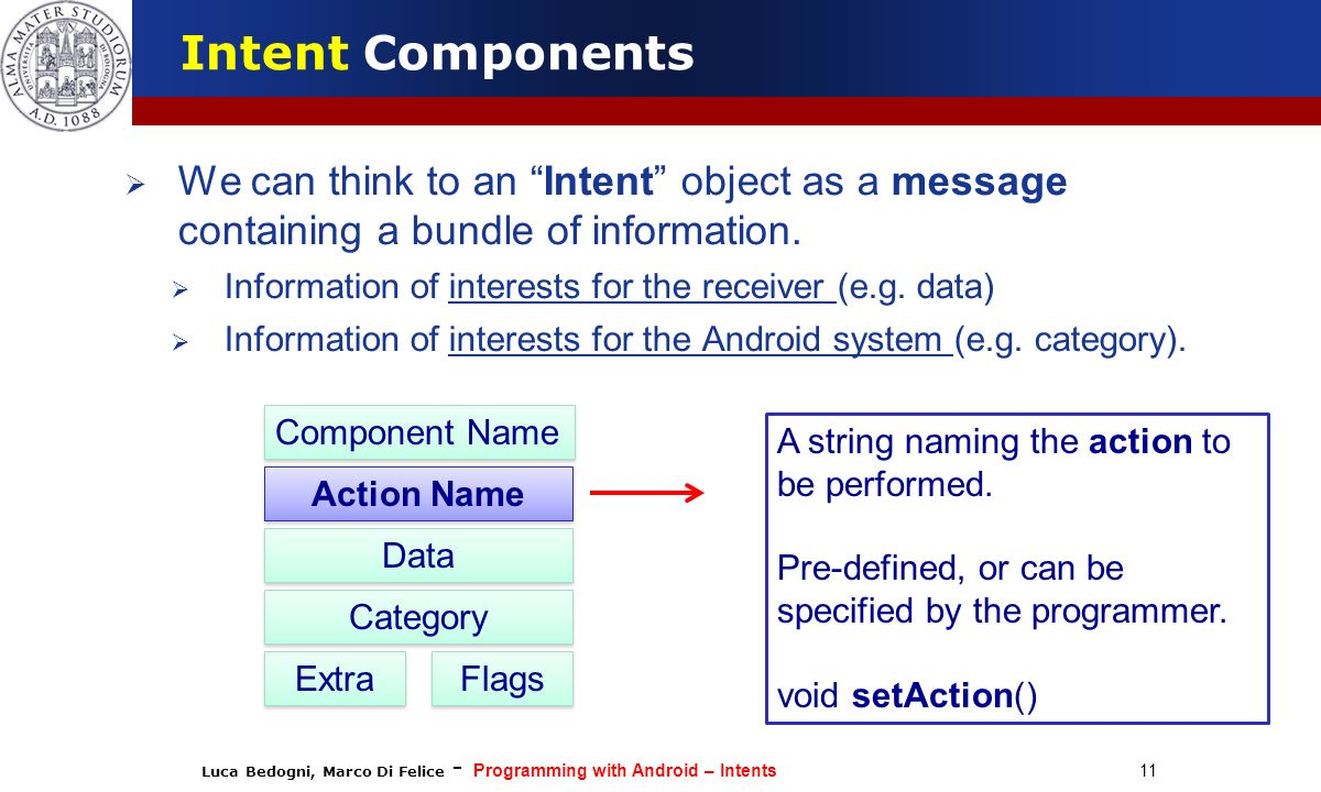 Luca Bedogni, Marco Di Felice - Programming with Android – Intents 11 Intent Components We can think to an Intent object as a message containing a bun