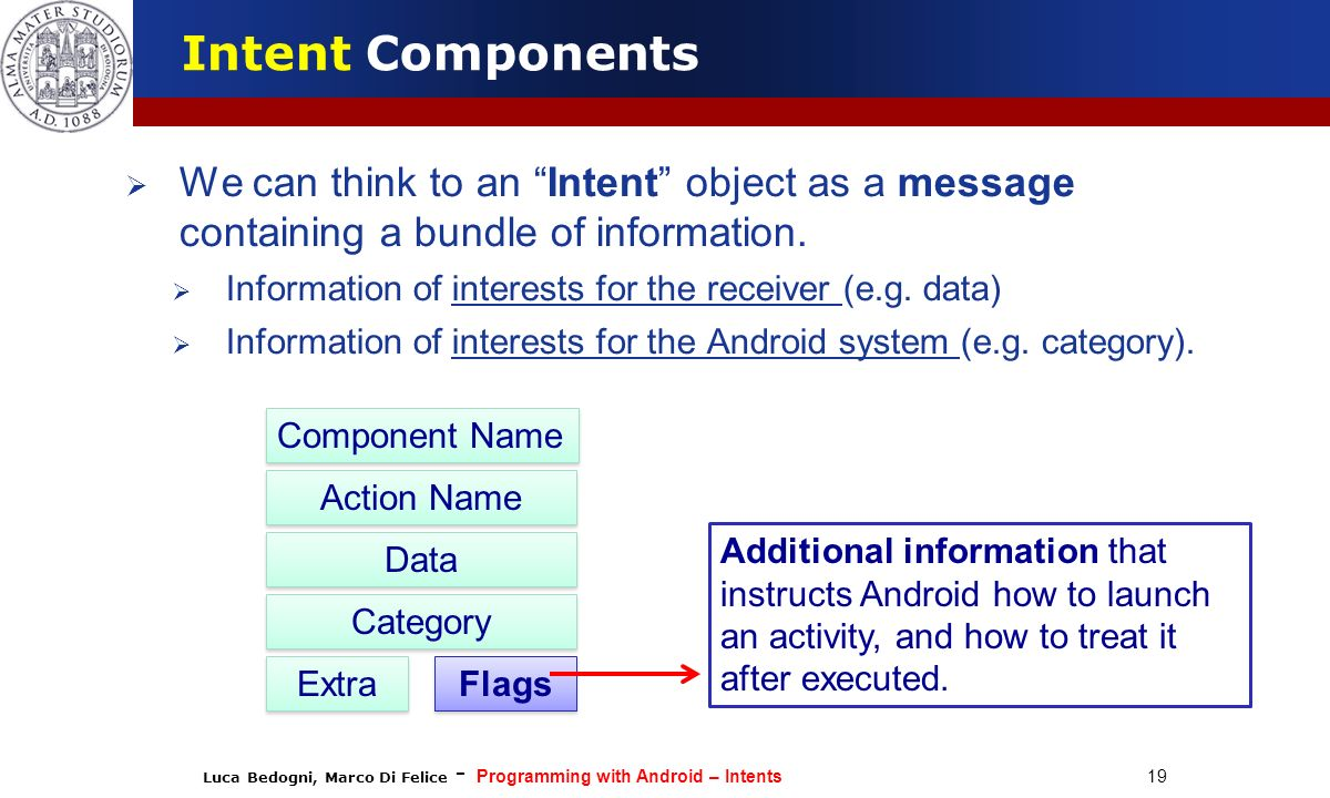 Luca Bedogni, Marco Di Felice - Programming with Android – Intents 19 Intent Components We can think to an Intent object as a message containing a bun