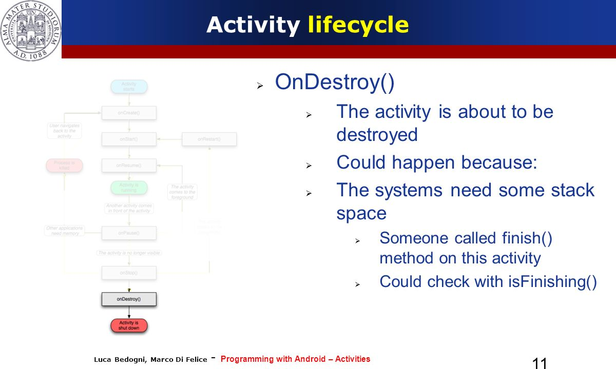 Luca Bedogni, Marco Di Felice - Programming with Android – Activities 11 Activity lifecycle OnDestroy() The activity is about to be destroyed Could ha