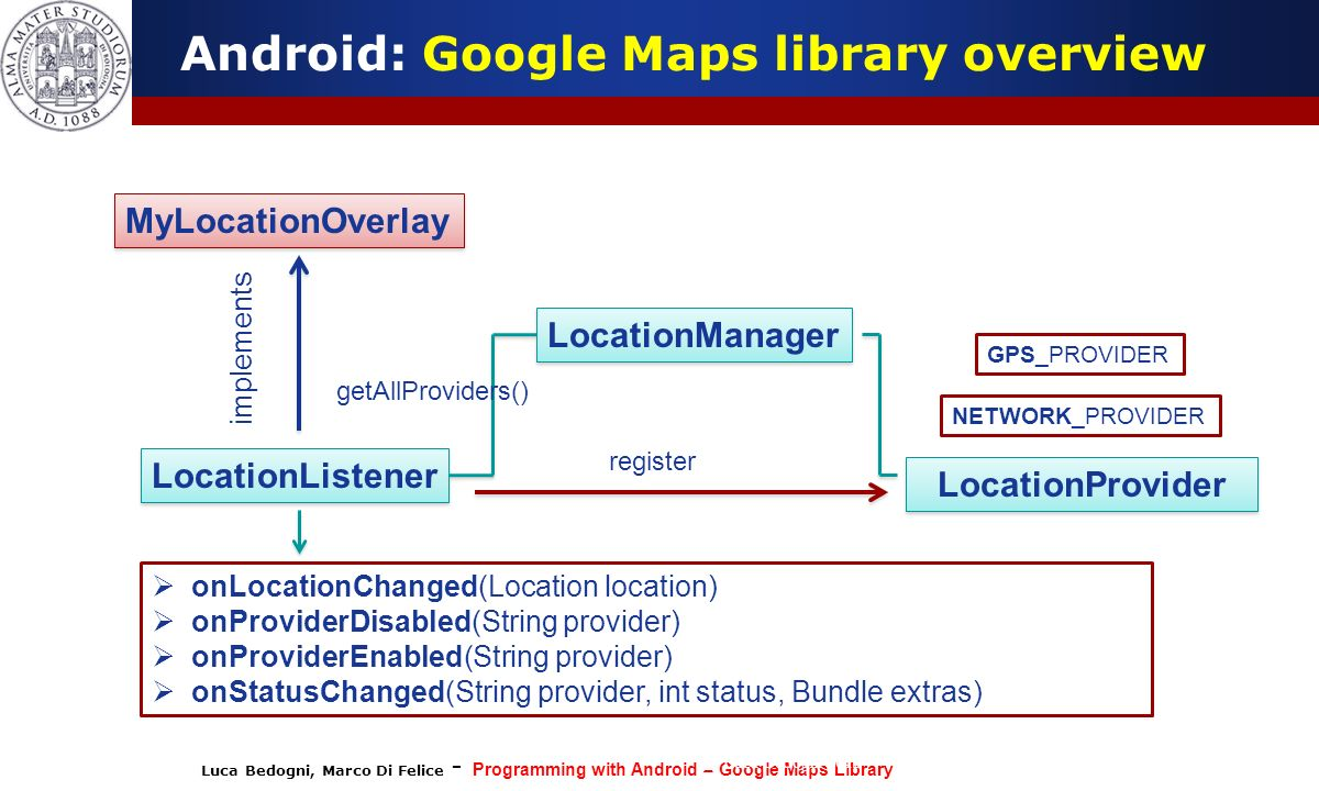 Luca Bedogni, Marco Di Felice - Programming with Android – Google Maps Library (c) Luca Bedogni 2012 26 Android: Google Maps library overview Location