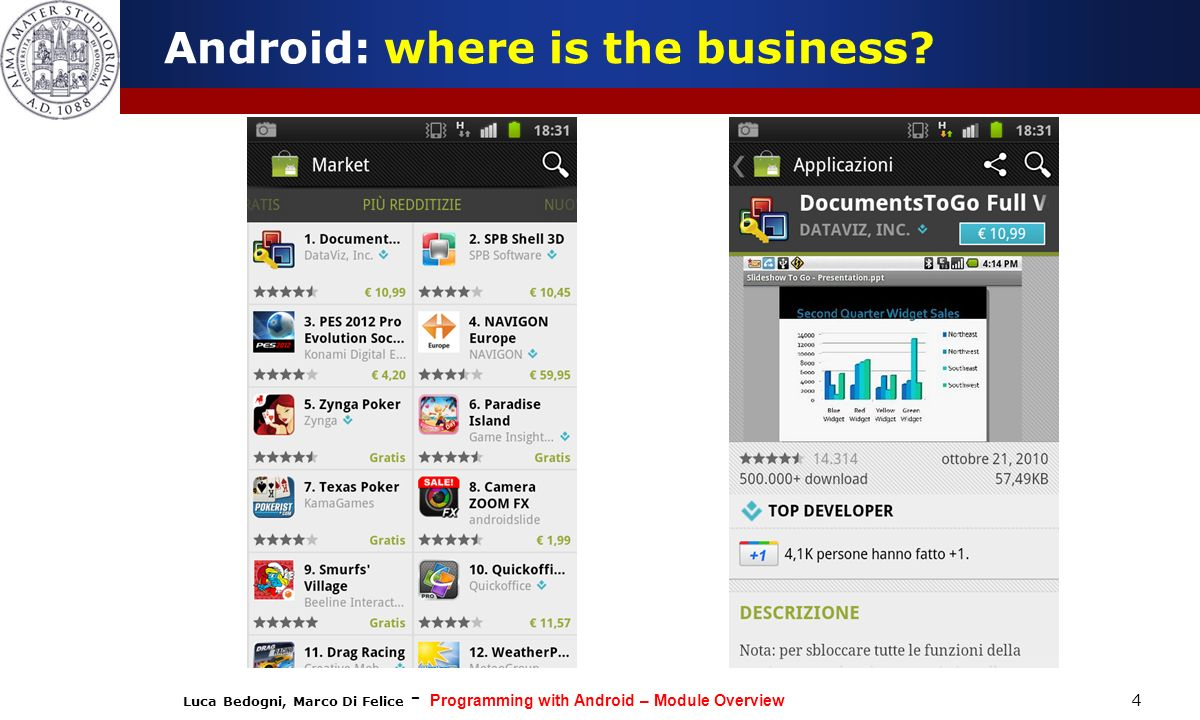 Luca Bedogni, Marco Di Felice - Programming with Android – Module Overview Android: where is the business.