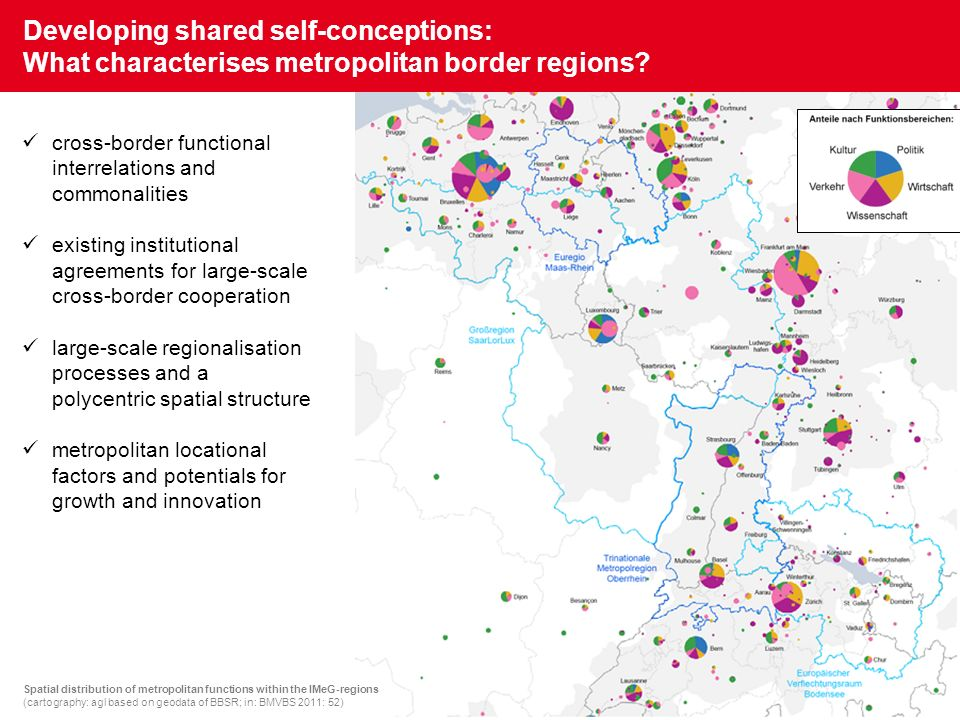 Developing shared self-conceptions: What characterises metropolitan border regions? cross-border functional interrelations and commonalities existing