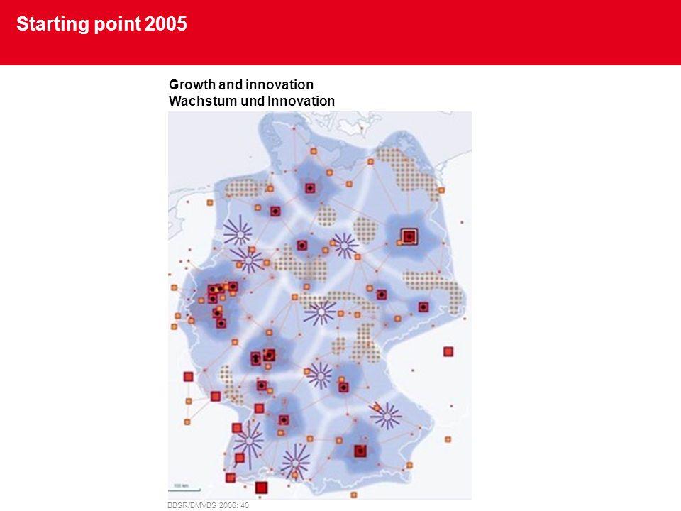 Starting point 2005 BBSR/BMVBS 2006: 40 Growth and innovation Wachstum und Innovation