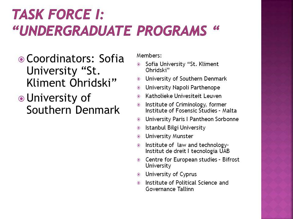 Coordinators: Sofia University St. Kliment Ohridski University of Southern Denmark Members: Sofia University St. Kliment Ohridski University of Southe