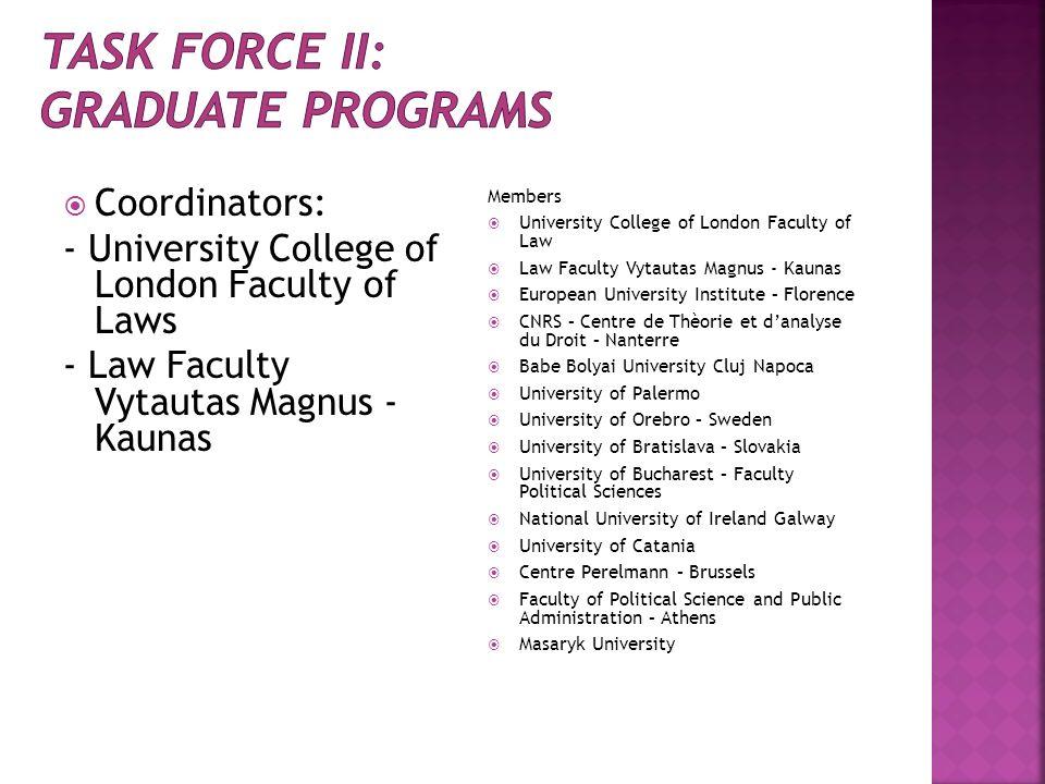 Coordinators: - University College of London Faculty of Laws - Law Faculty Vytautas Magnus - Kaunas Members University College of London Faculty of La