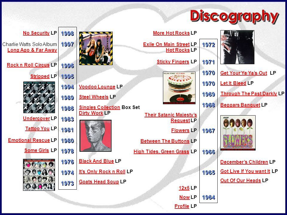 DiscographyDiscography 1998 1997 1996 1995 1994 1989 1986 1983 1981 1980 1978 1976 1974 1973 1998 1997 1996 1995 1994 1989 1986 1983 1981 1980 1978 19