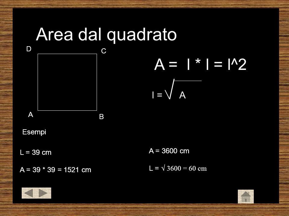 Area dal quadrato A = l * l = l^2 l =A Esempi L = 39 cm A = 39 * 39 = 1521 cm A = 3600 cm L = 3600 = 60 cm A B C D