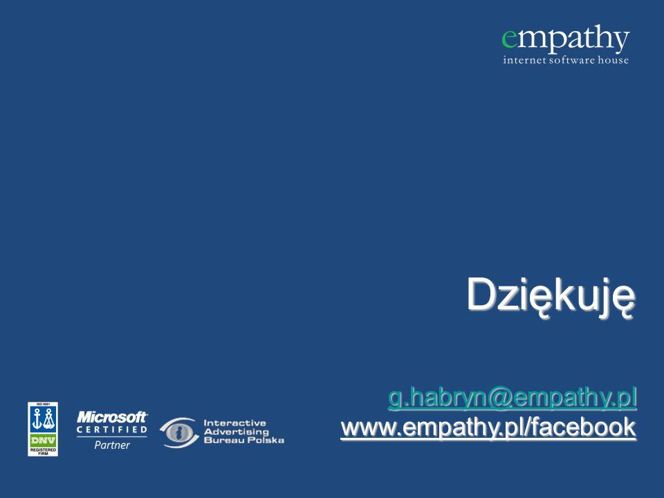 Dziękuję g.habryn@empathy.pl g.habryn@empathy.pl www.empathy.pl/facebook g.habryn@empathy.pl