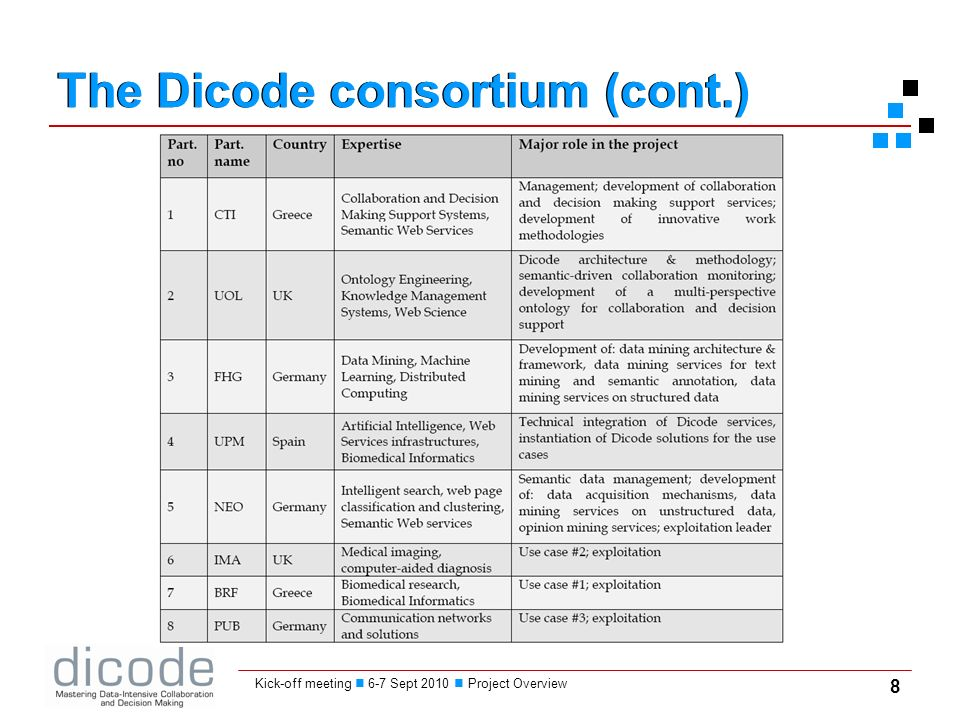 8 Kick-off meeting 6-7 Sept 2010 Project Overview The Dicode consortium (cont.)