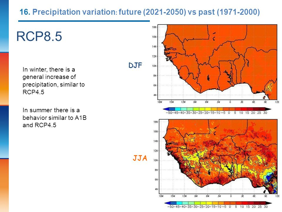 16. Precipitation variation : future (2021-2050) vs past (1971-2000) DJF JJA RCP8.5 In winter, there is a general increase of precipitation, similar t
