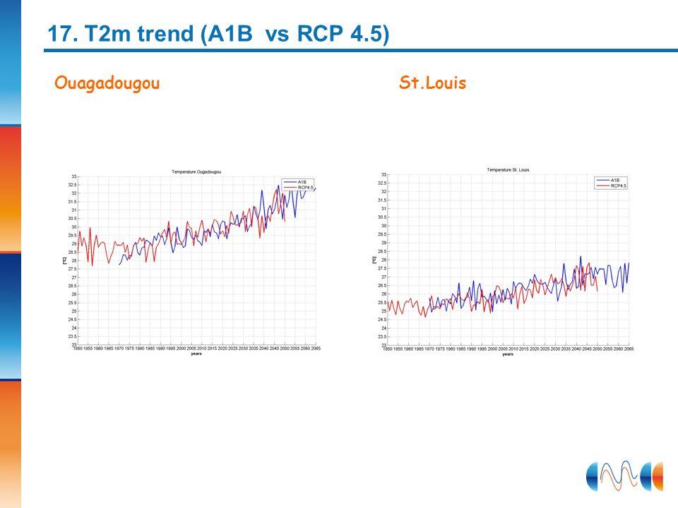 Ouagadougou 17. T2m trend (A1B vs RCP 4.5) St.Louis