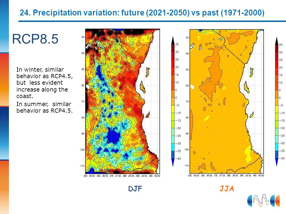 DJFJJA 24. Precipitation variation: future (2021-2050) vs past (1971-2000) RCP8.5 In winter, similar behavior as RCP4.5, but less evident increase alo
