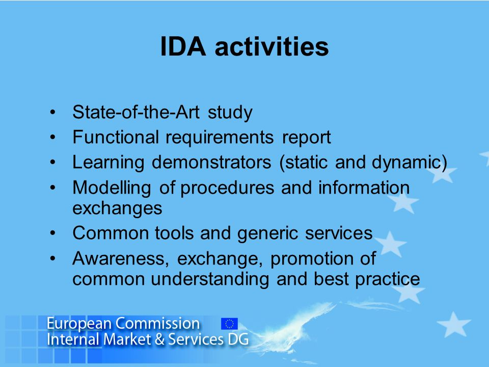 IDA activities State-of-the-Art study Functional requirements report Learning demonstrators (static and dynamic) Modelling of procedures and informati