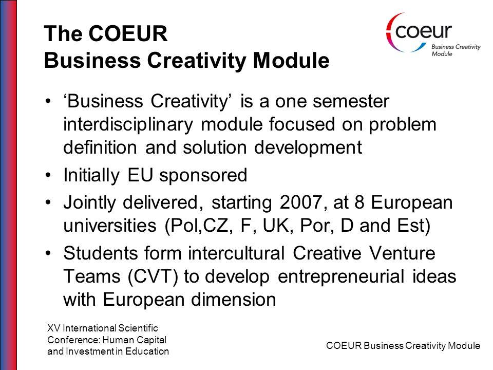 COEUR Business Creativity Module XV International Scientific Conference: Human Capital and Investment in Education The COEUR Business Creativity Modul
