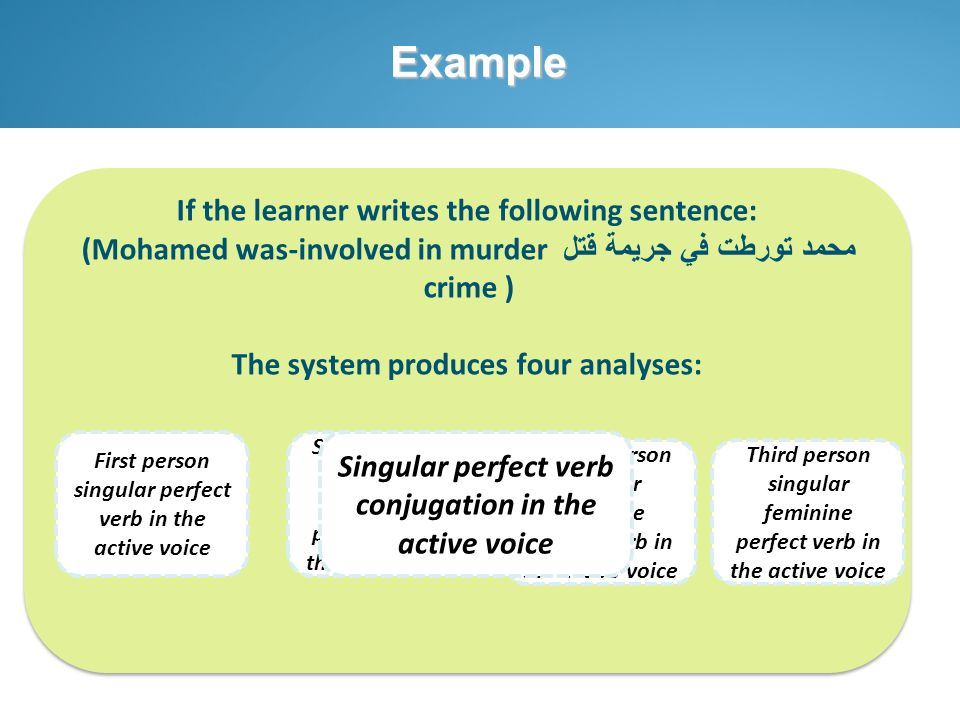Example If the learner writes the following sentence: محمد تورطت في جريمة قتل (Mohamed was-involved in murder crime ) The system produces four analyse