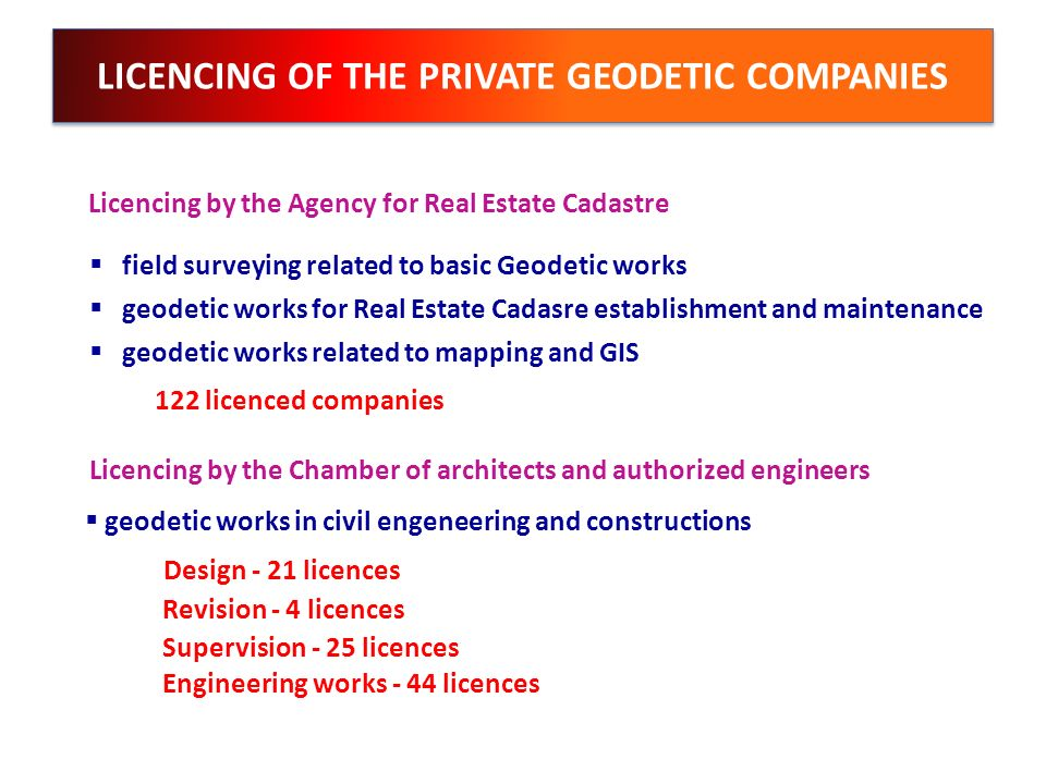 LICENCING OF THE PRIVATE GEODETIC COMPANIES field surveying related to basic Geodetic works geodetic works for Real Estate Cadasre establishment and m