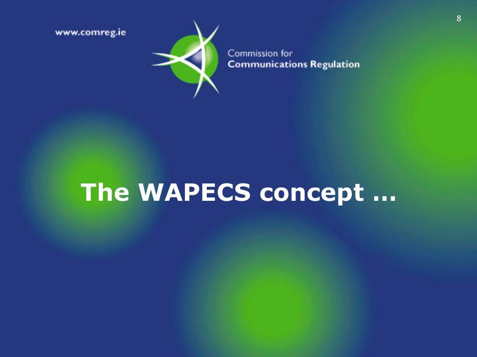 8 The WAPECS concept …