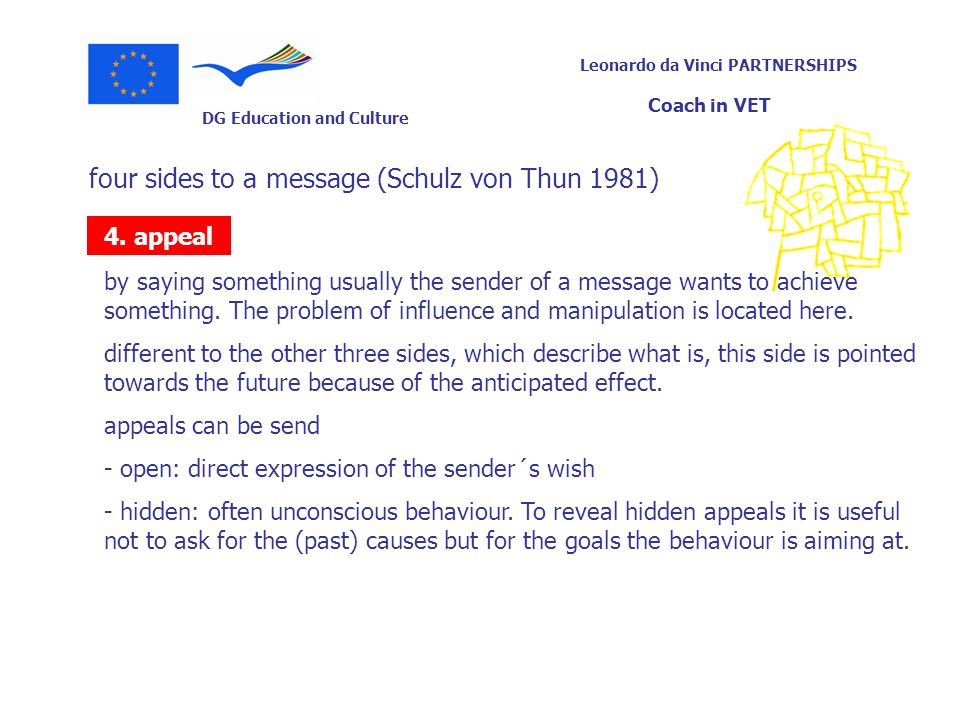DG Education and Culture Leonardo da Vinci PARTNERSHIPS Coach in VET four sides to a message (Schulz von Thun 1981) by saying something usually the se