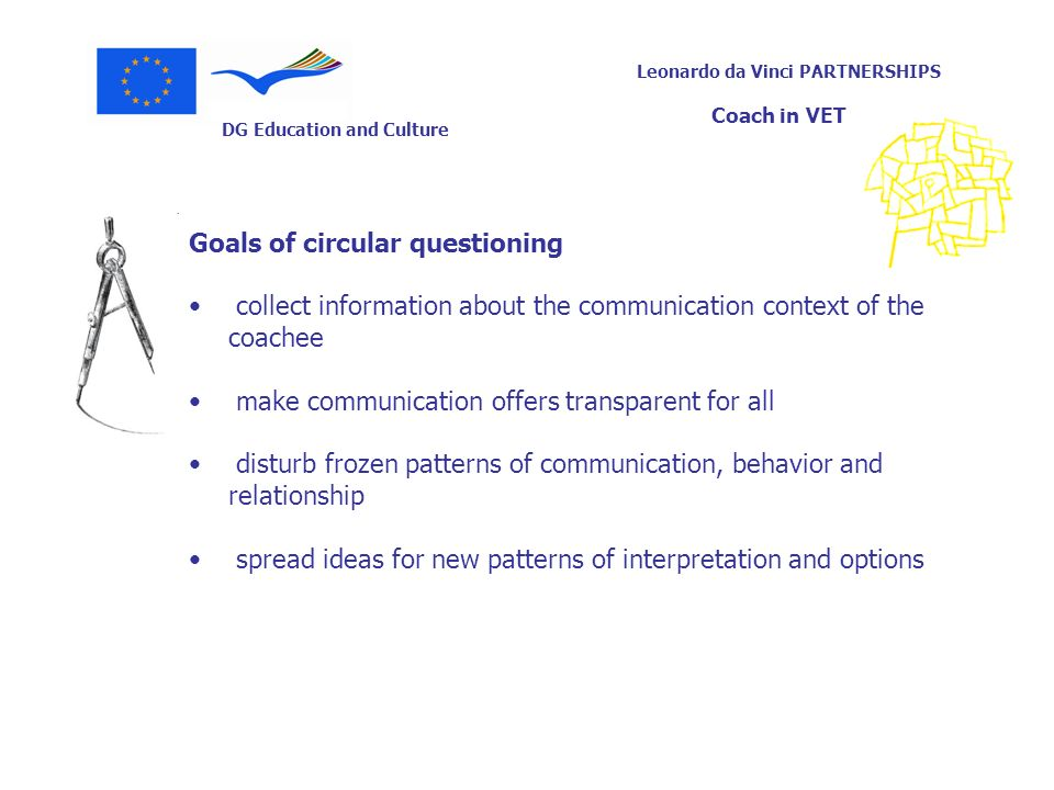 DG Education and Culture Leonardo da Vinci PARTNERSHIPS Coach in VET Goals of circular questioning collect information about the communication context
