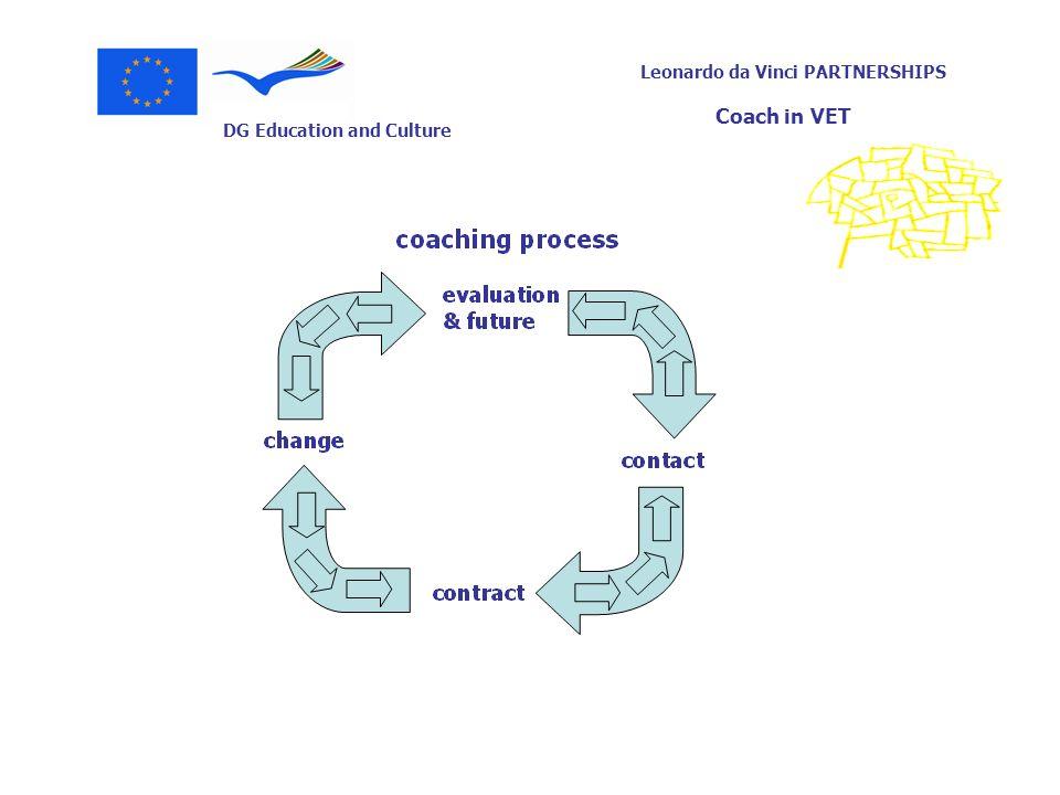 DG Education and Culture Leonardo da Vinci PARTNERSHIPS Coach in VET