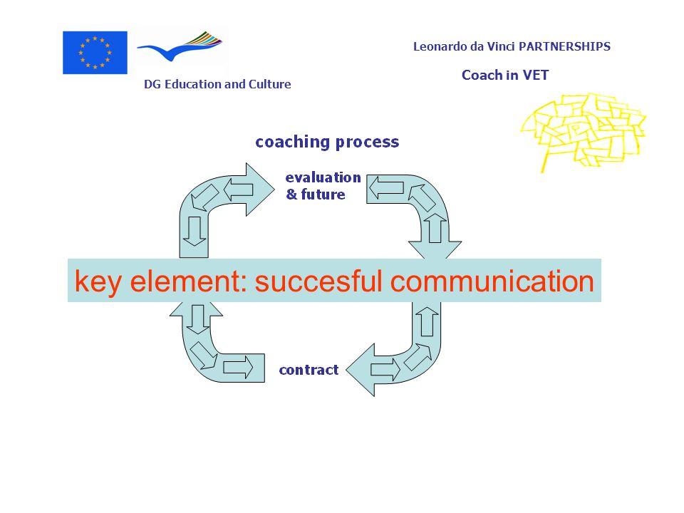 DG Education and Culture Leonardo da Vinci PARTNERSHIPS Coach in VET key element: succesful communication
