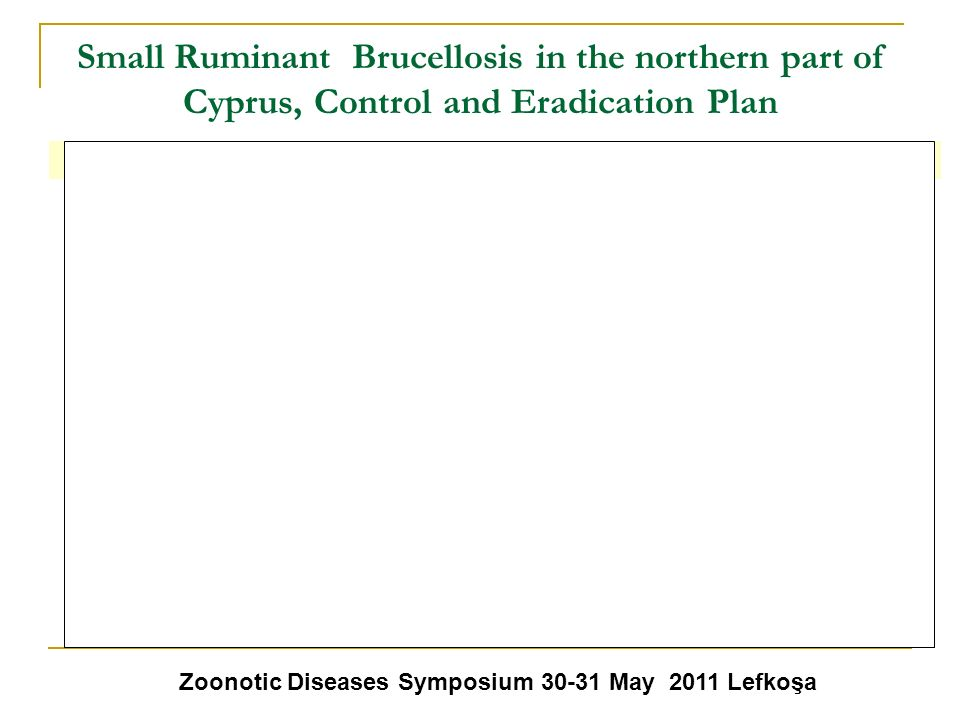 Small Ruminant Brucellosis in the northern part of Cyprus, Control and Eradication Plan 5.2. Sampling Methodology Determination of the sample size and