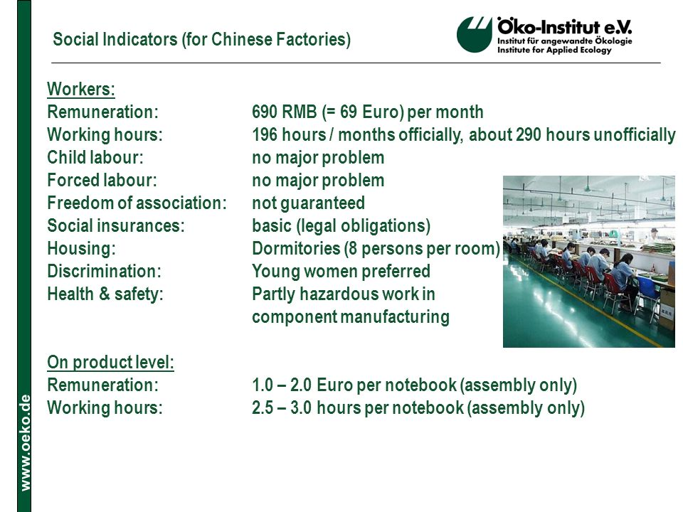 www.oeko.de Social Indicators (for Chinese Factories) Workers: Remuneration:690 RMB (= 69 Euro) per month Working hours:196 hours / months officially,