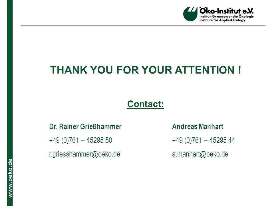 www.oeko.de THANK YOU FOR YOUR ATTENTION ! Contact: Dr. Rainer Grießhammer +49 (0)761 – 45295 50 r.griesshammer@oeko.de Andreas Manhart +49 (0)761 – 4