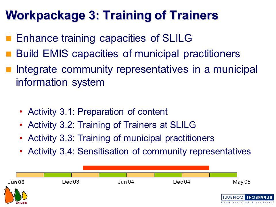 Workpackage 3: Training of Trainers Enhance training capacities of SLILG Build EMIS capacities of municipal practitioners Integrate community represen
