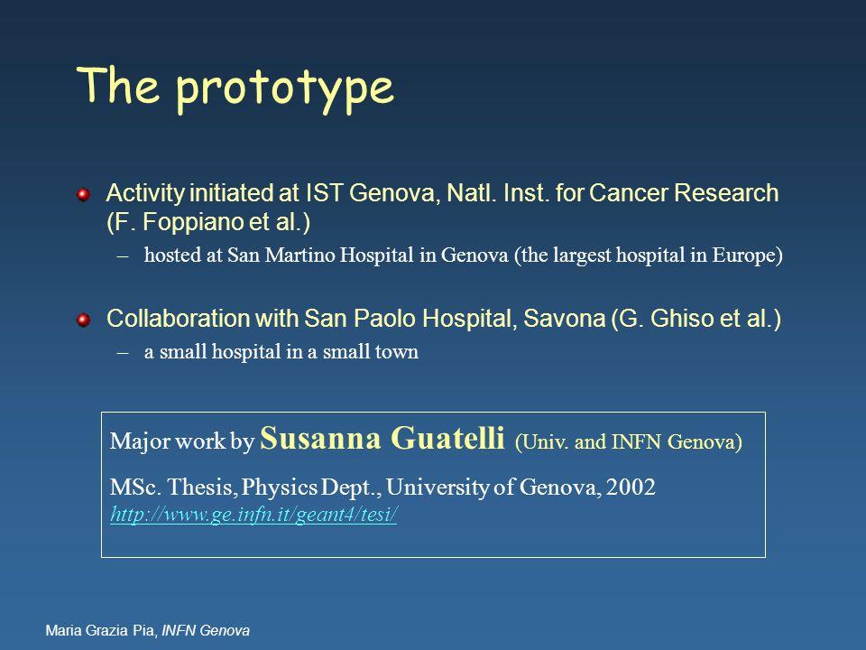 Maria Grazia Pia, INFN Genova Activity initiated at IST Genova, Natl. Inst. for Cancer Research (F. Foppiano et al.) –hosted at San Martino Hospital i
