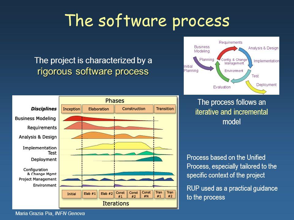 Maria Grazia Pia, INFN Genova The software process The process follows an iterative and incremental model rigorous software process The project is cha