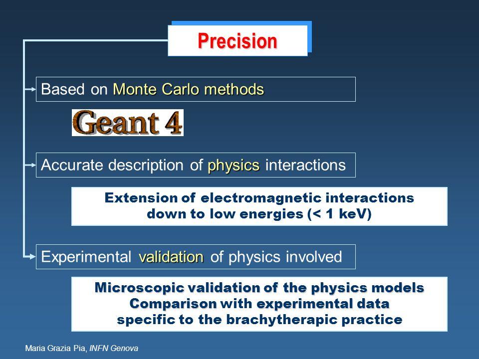 Maria Grazia Pia, INFN Genova PrecisionPrecision Monte Carlo methods Based on Monte Carlo methods Extension of electromagnetic interactions down to lo
