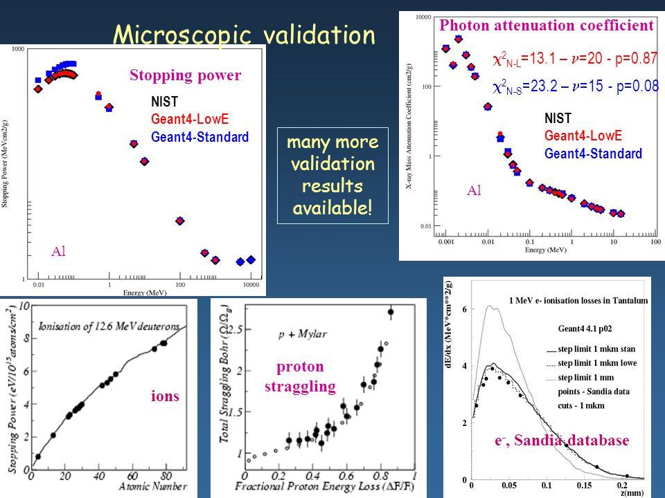 Maria Grazia Pia, INFN Genova proton straggling ions e -, Sandia database Al NIST Geant4-LowE Geant4-Standard Stopping power Microscopic validation ma