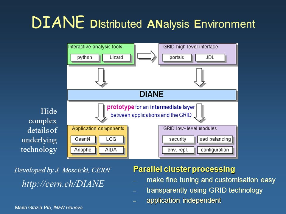 Maria Grazia Pia, INFN Genova DIANE DIstributed ANalysis Environment prototype for an intermediate layer between applications and the GRID Parallel cl