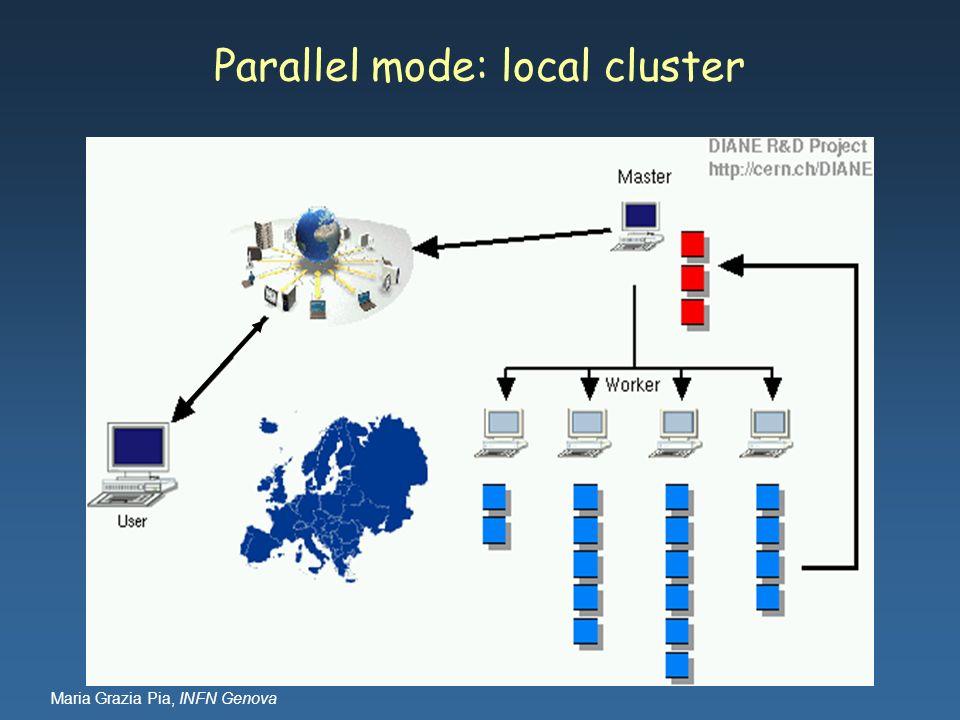 Maria Grazia Pia, INFN Genova Parallel mode: local cluster