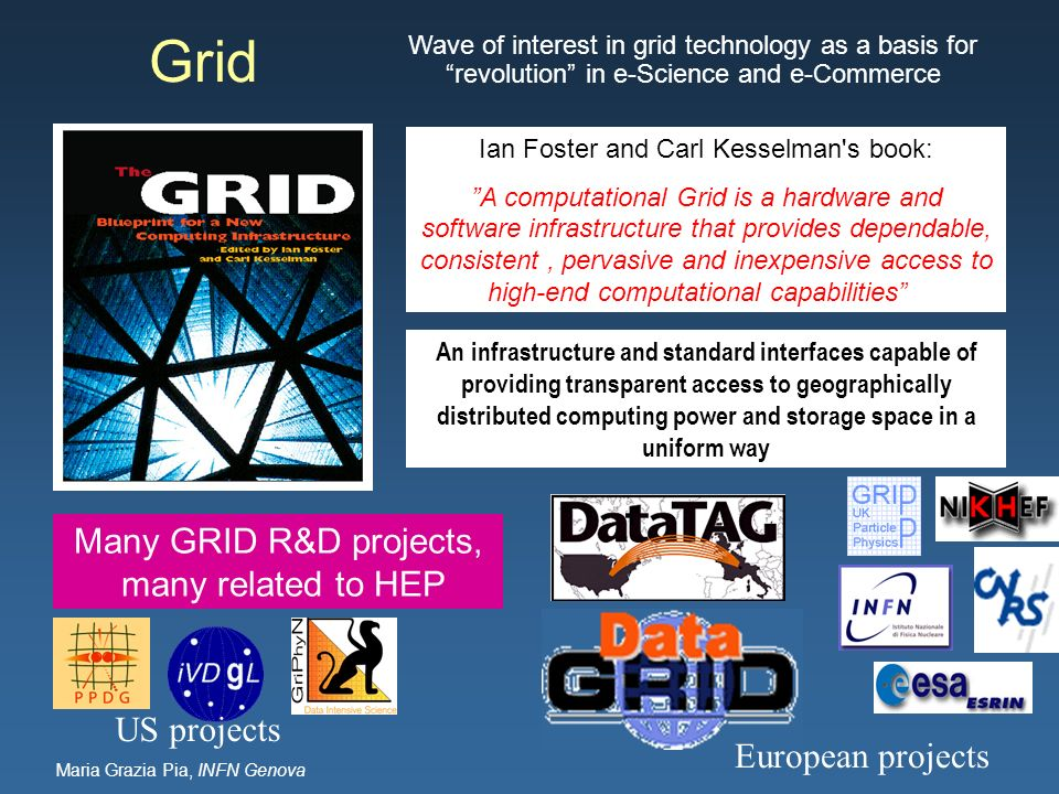 Maria Grazia Pia, INFN Genova Grid Wave of interest in grid technology as a basis for revolution in e-Science and e-Commerce An infrastructure and sta