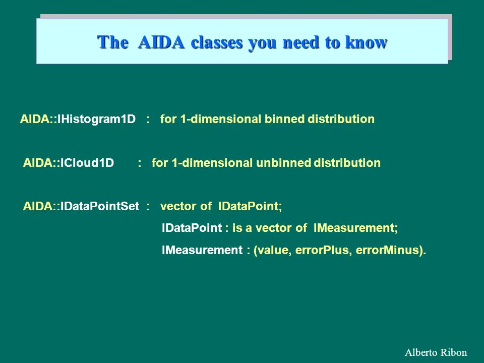 Alberto Ribon The AIDA classes you need to know AIDA::IHistogram1D : for 1-dimensional binned distribution AIDA::ICloud1D : for 1-dimensional unbinned