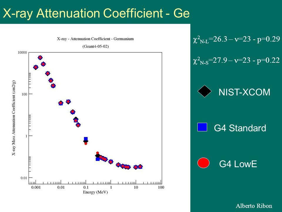Alberto Ribon X-ray Attenuation Coefficient - Ge G4 Standard G4 LowE NIST-XCOM 2 N-L =26.3 – =23 - p=0.29 2 N-S =27.9 – =23 - p=0.22