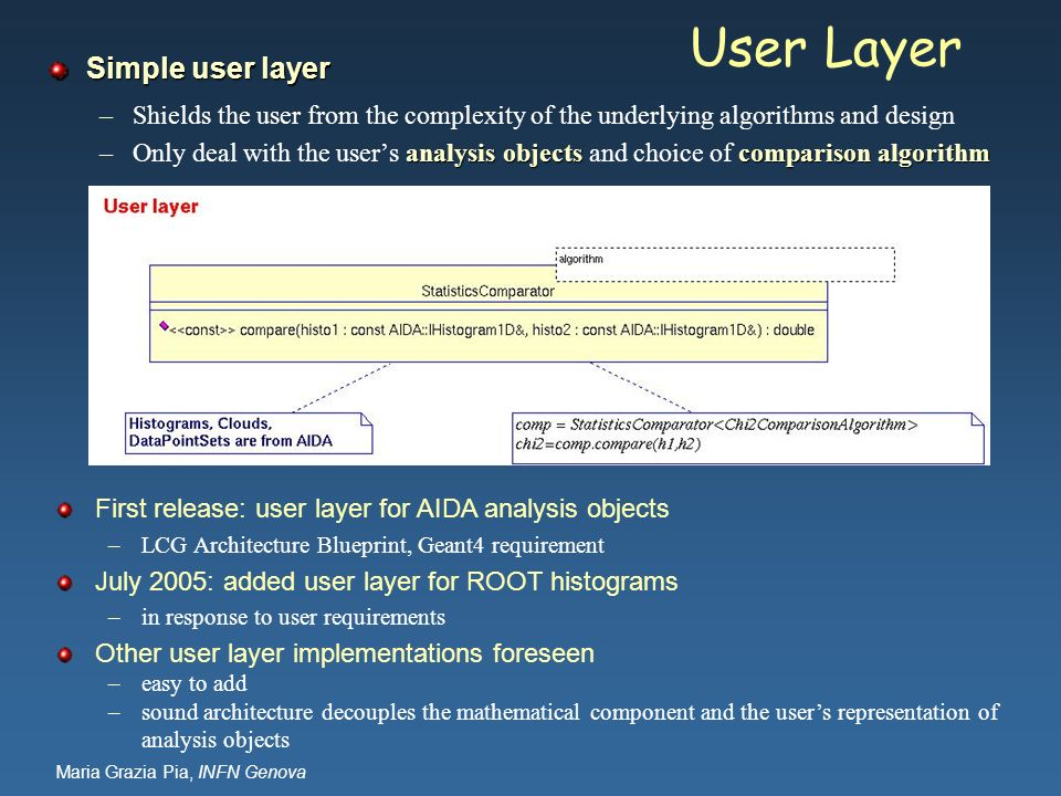 Maria Grazia Pia, INFN Genova Simple user layer –Shields the user from the complexity of the underlying algorithms and design analysis objectscomparis