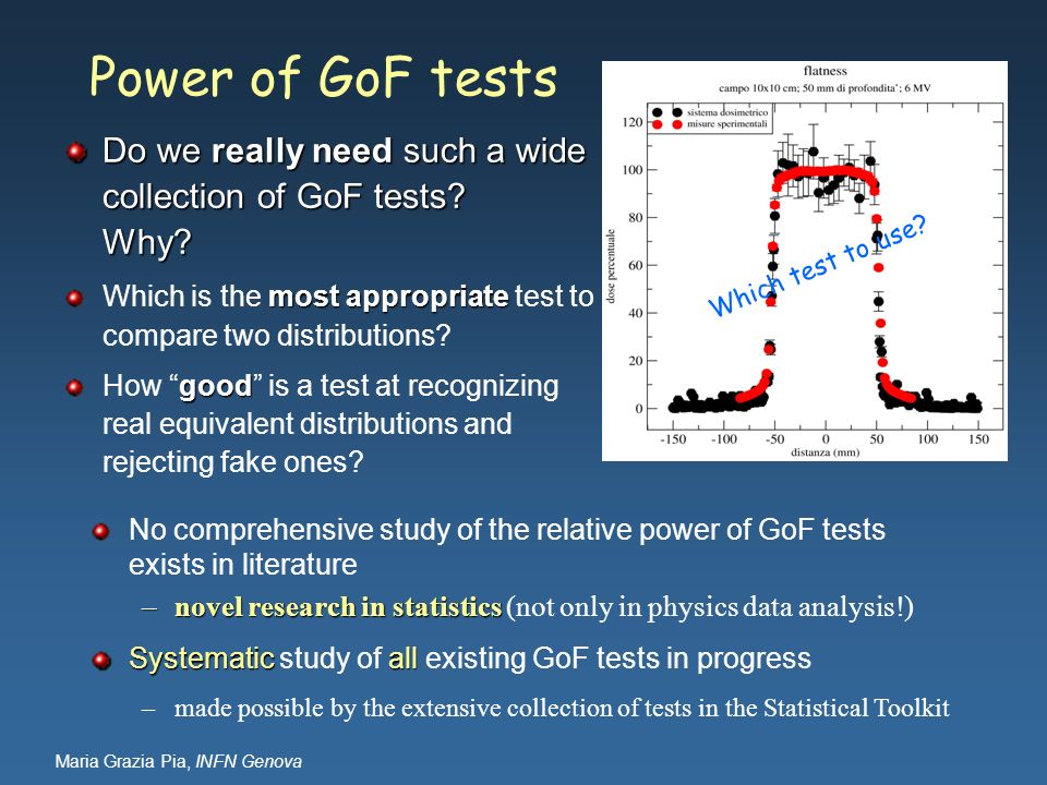 Maria Grazia Pia, INFN Genova Power of GoF tests Do we really need such a wide collection of GoF tests? Why? most appropriate Which is the most approp